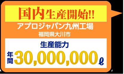 国内生産開始!!アフロジャパン九州工場 福岡県大川市 生産能力 年間30,000,000ℓ
